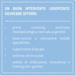 Centro Logopedico Milano