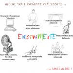 Laboratori e Servizi per la scuola Milano